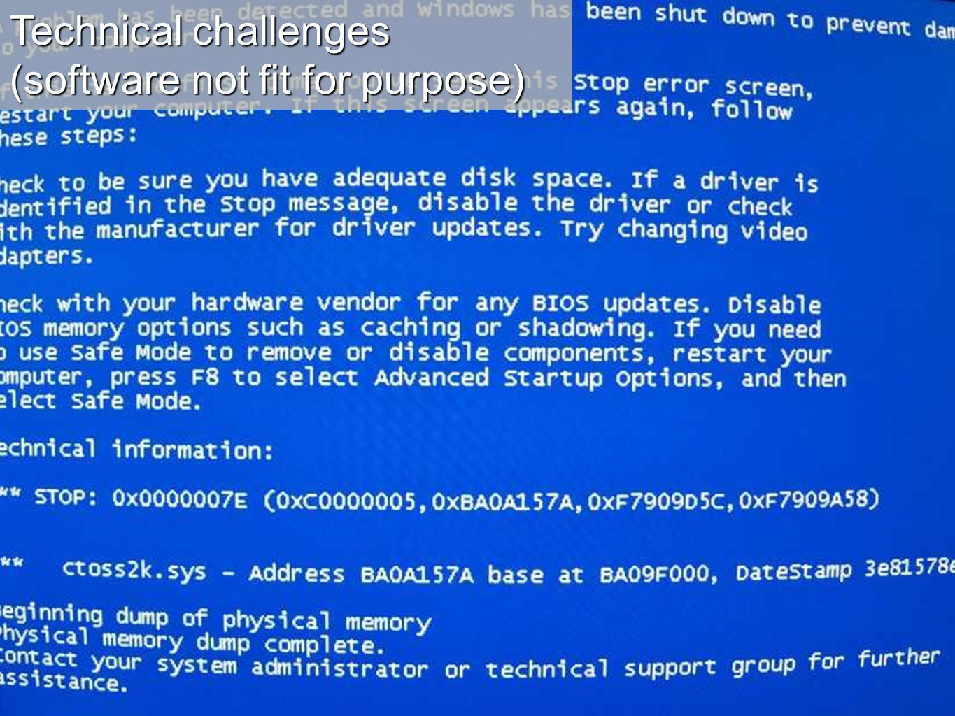 Technical challenges (software not fit for purpose)