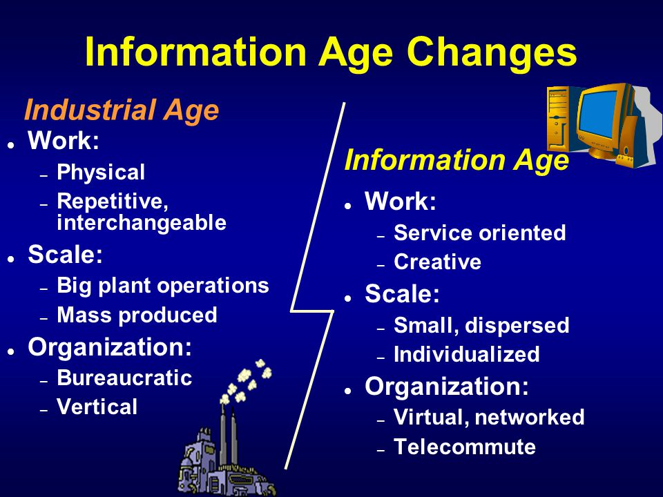 Information Age Changes l Production: – Land – Labor l Capital: – Tangible Assets l Money: – Gold, minerals – Paper l Production: – Knowledge – Service Oriented l Capital: – Intangibles l Money: – Electronic / digital Industrial Age Information Age