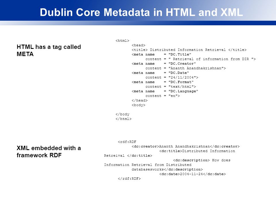 Dublin Core Metadata in HTML and XML Distributed Information Retrieval <meta name = DC.Title content = Retrieval of information from DIR > <meta name = DC.Creator content = Ananth Anandhakrishnan > <meta name = DC.Date content = 24/11/2004 > <meta name = DC.Format content = text/html > <meta name = DC.Language content = en > </body HTML has a tag called META XML embedded with a framework RDF <rdf:RDF Ananth Anandhakrishnan Distributed Information Retreival How does Information Retrieval from Distributed databasesworks 2004-11-24
