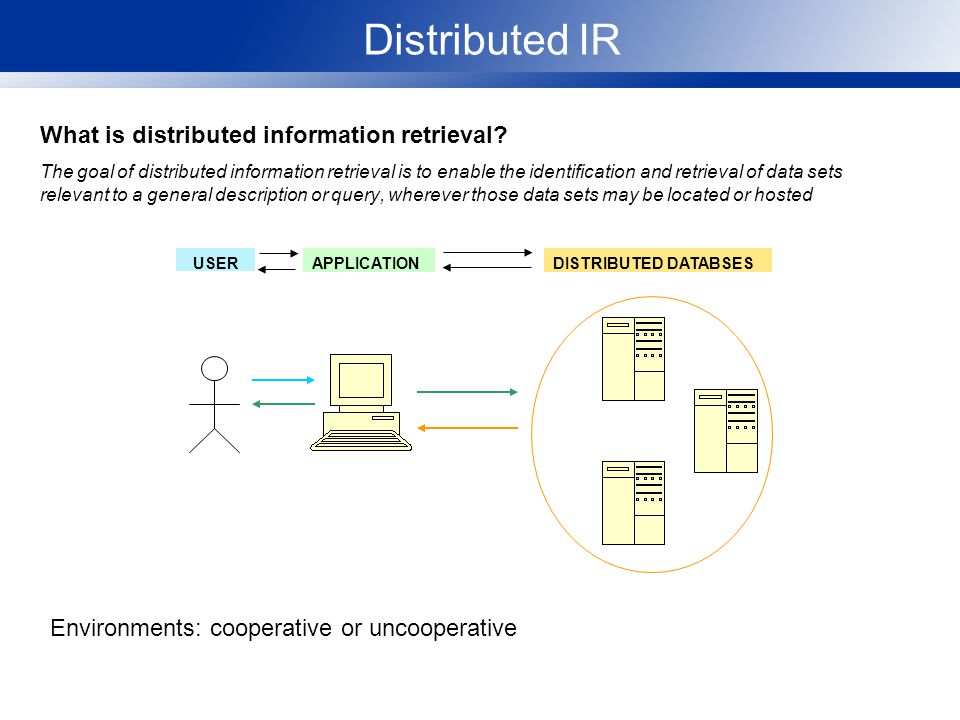 Distributed IR What is distributed information retrieval.