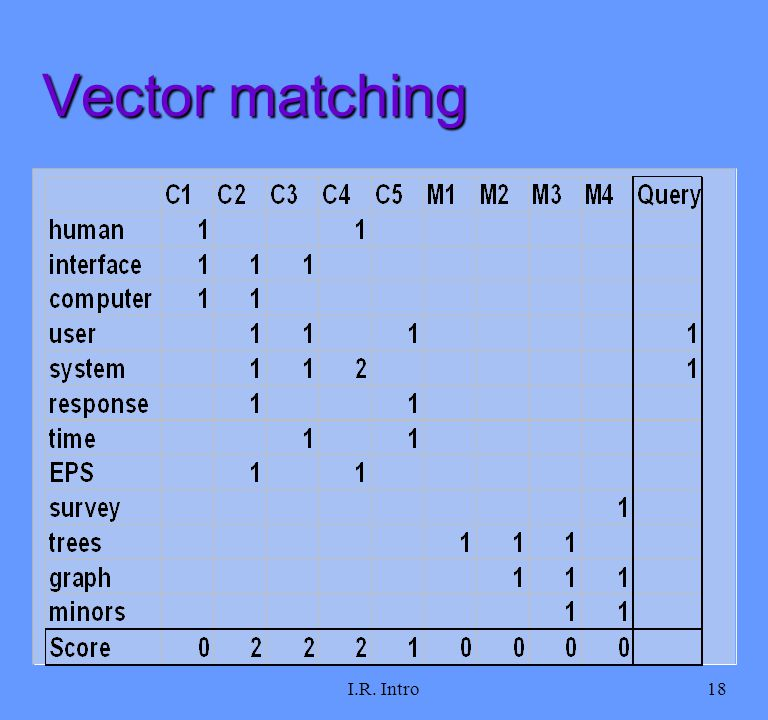 I.R. Intro18 Vector matching