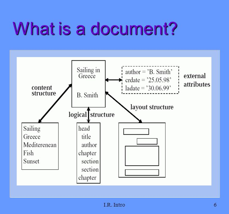 I.R. Intro6 What is a document