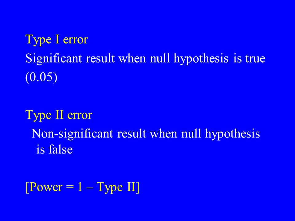 Type I error Significant result when null hypothesis is true (0.05) Type II error Non-significant result when null hypothesis is false [Power = 1 – Type II]