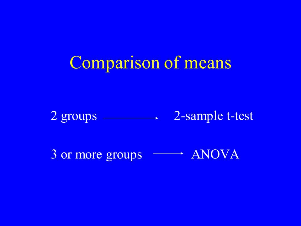Comparison of means 2 groups 2-sample t-test 3 or more groups ANOVA