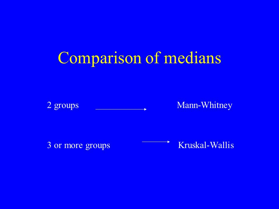 Comparison of medians 2 groups Mann-Whitney 3 or more groups Kruskal-Wallis