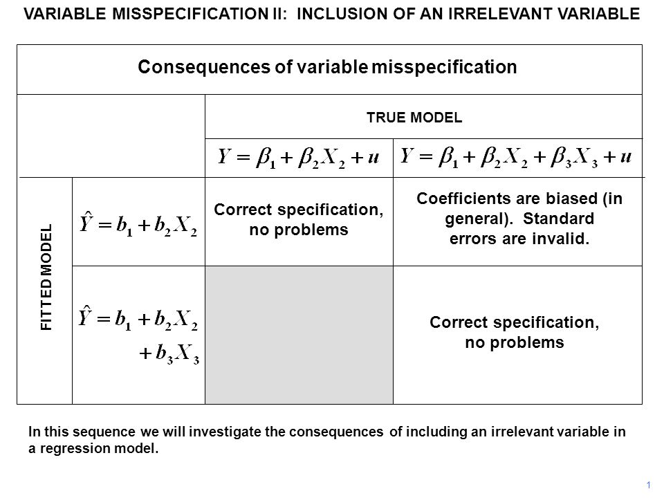 VARIABLE MISSPECIFICATION II: INCLUSION OF AN IRRELEVANT VARIABLE In this sequence we will investigate the consequences of including an irrelevant variable in a regression model.