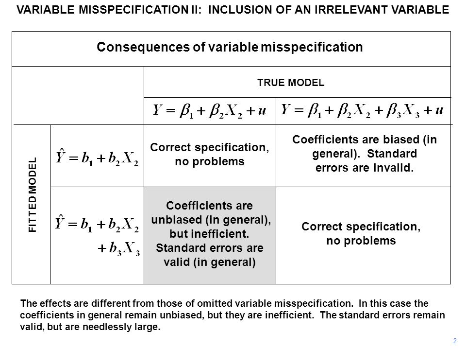 VARIABLE MISSPECIFICATION II: INCLUSION OF AN IRRELEVANT VARIABLE Consequences of variable misspecification TRUE MODEL FITTED MODEL Correct specification, no problems Correct specification, no problems Coefficients are biased (in general).