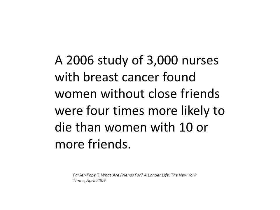 A 2006 study of 3,000 nurses with breast cancer found women without close friends were four times more likely to die than women with 10 or more friends.
