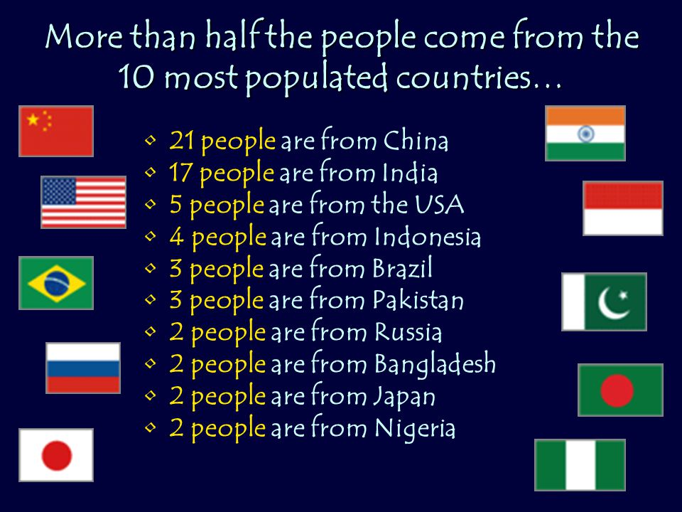 More than half the people come from the 10 most populated countries… 21 people are from China 17 people are from India 5 people are from the USA 4 people are from Indonesia 3 people are from Brazil 3 people are from Pakistan 2 people are from Russia 2 people are from Bangladesh 2 people are from Japan 2 people are from Nigeria