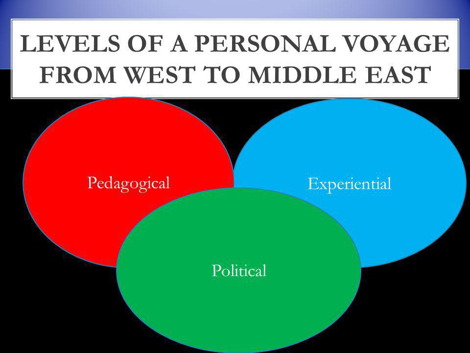 LEVELS OF A PERSONAL VOYAGE FROM WEST TO MIDDLE EAST Experiential Pedagogical Political