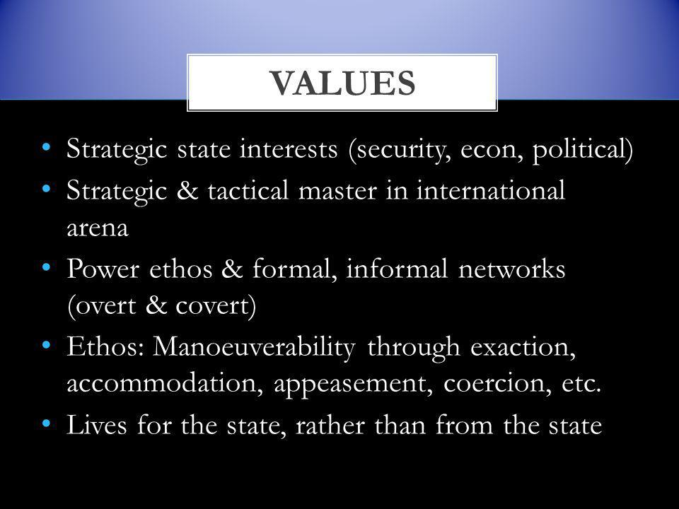 Strategic state interests (security, econ, political) Strategic & tactical master in international arena Power ethos & formal, informal networks (overt & covert) Ethos: Manoeuverability through exaction, accommodation, appeasement, coercion, etc.