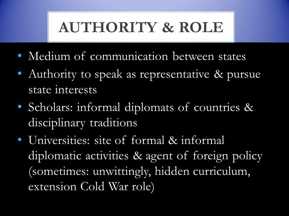 Medium of communication between states Authority to speak as representative & pursue state interests Scholars: informal diplomats of countries & disciplinary traditions Universities: site of formal & informal diplomatic activities & agent of foreign policy (sometimes: unwittingly, hidden curriculum, extension Cold War role) AUTHORITY & ROLE