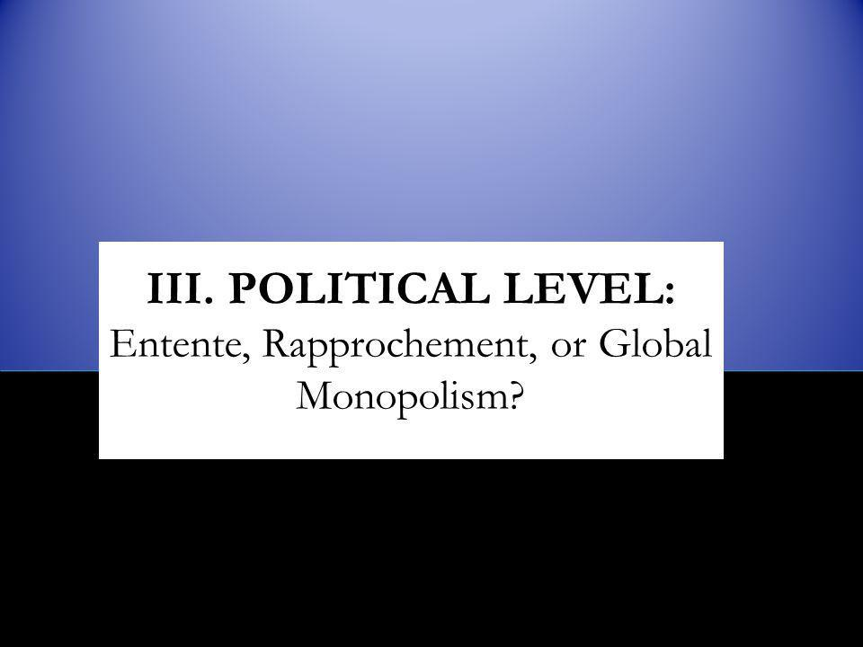 III. POLITICAL LEVEL: Entente, Rapprochement, or Global Monopolism