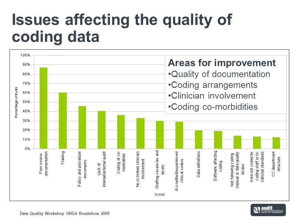 Data Quality Workshop HRG4 Roadshow 2009 Issues affecting the quality of coding data Areas for improvement Quality of documentation Coding arrangements Clinician involvement Coding co-morbidities