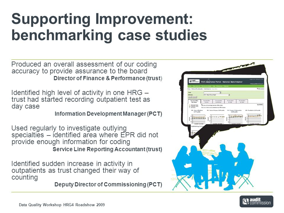 Data Quality Workshop HRG4 Roadshow 2009 Supporting Improvement: benchmarking case studies Produced an overall assessment of our coding accuracy to provide assurance to the board Director of Finance & Performance (trust) Identified high level of activity in one HRG – trust had started recording outpatient test as day case Information Development Manager (PCT) Used regularly to investigate outlying specialties – identified area where EPR did not provide enough information for coding Service Line Reporting Accountant (trust) Identified sudden increase in activity in outpatients as trust changed their way of counting Deputy Director of Commissioning (PCT)