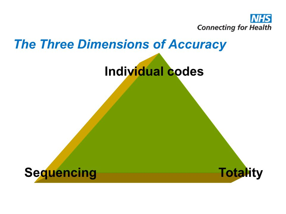The Three Dimensions of Accuracy Individual codes Sequencing Totality