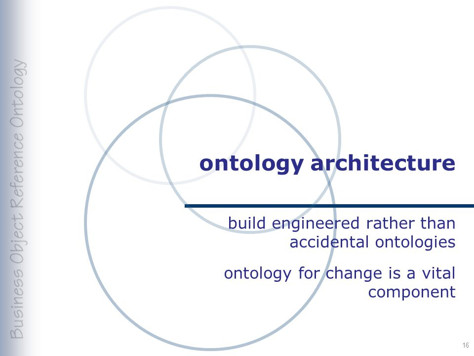 ontology architecture build engineered rather than accidental ontologies ontology for change is a vital component 16
