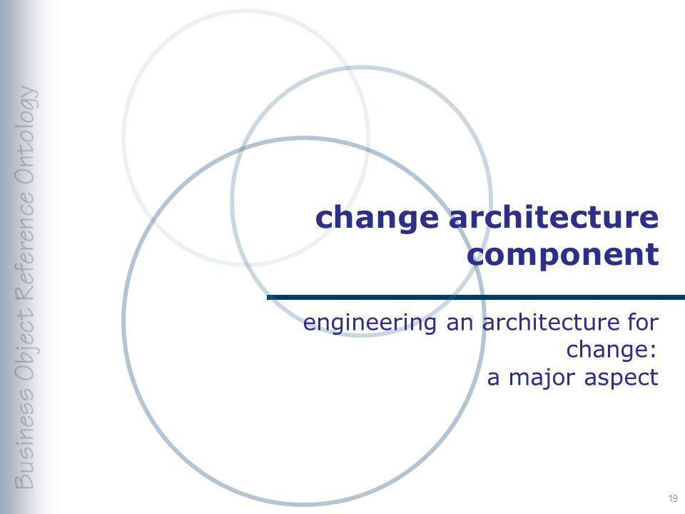 change architecture component engineering an architecture for change: a major aspect 19