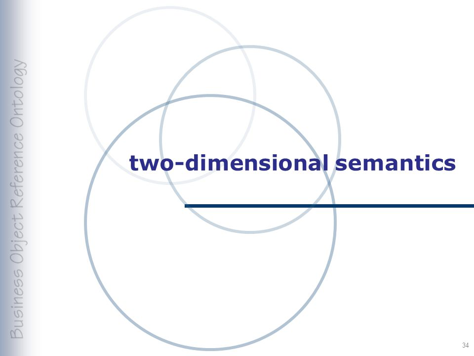 two-dimensional semantics 34