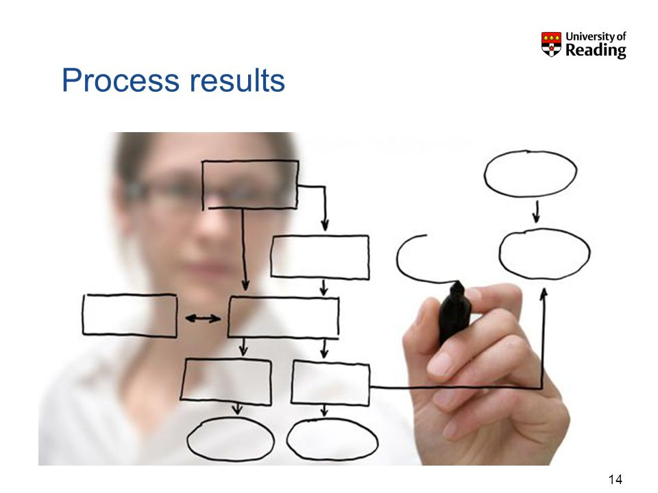 14 Process results