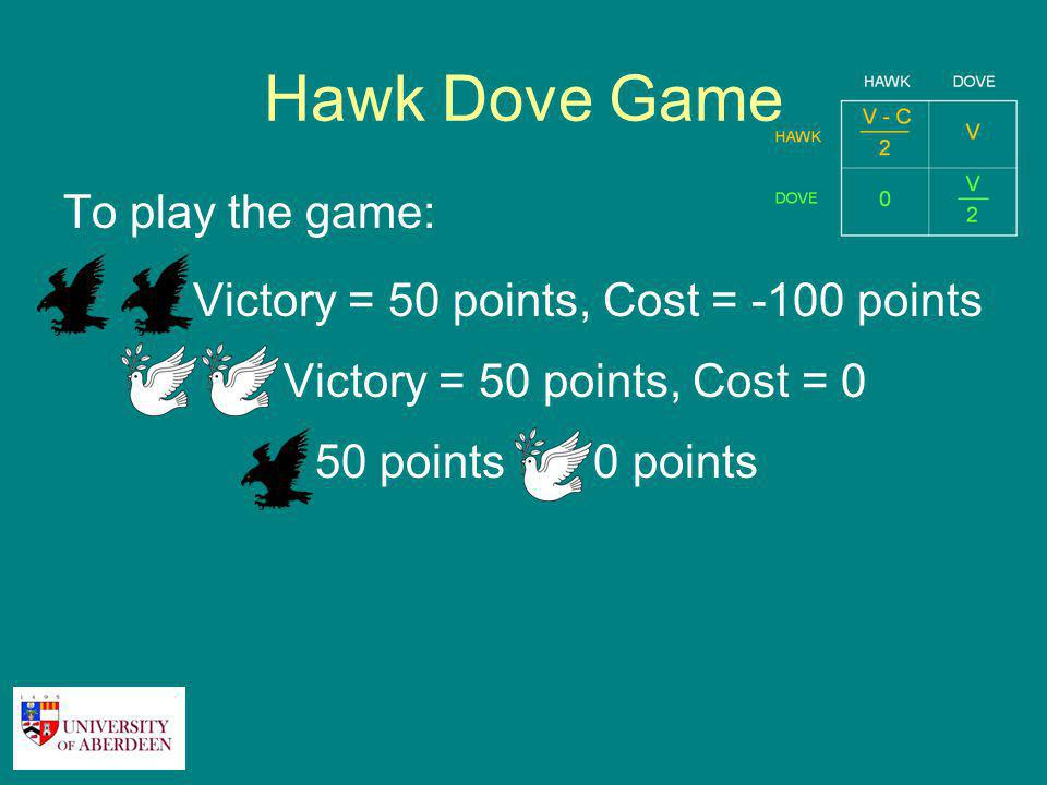 To play the game: Victory = 50 points, Cost = -100 points Victory = 50 points, Cost = 0 50 points 0 points Hawk Dove Game