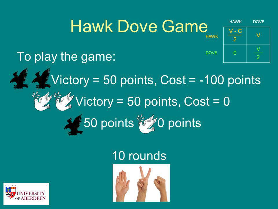 To play the game: Victory = 50 points, Cost = -100 points Victory = 50 points, Cost = 0 50 points 0 points 10 rounds Hawk Dove Game