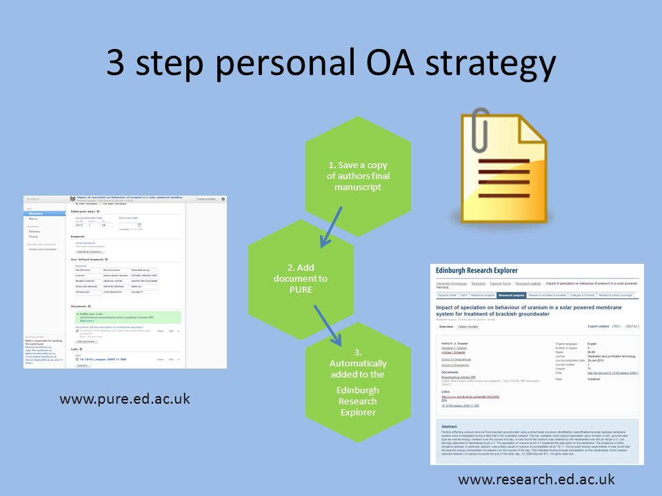 3 step personal OA strategy 1. Save a copy of authors final manuscript 2.