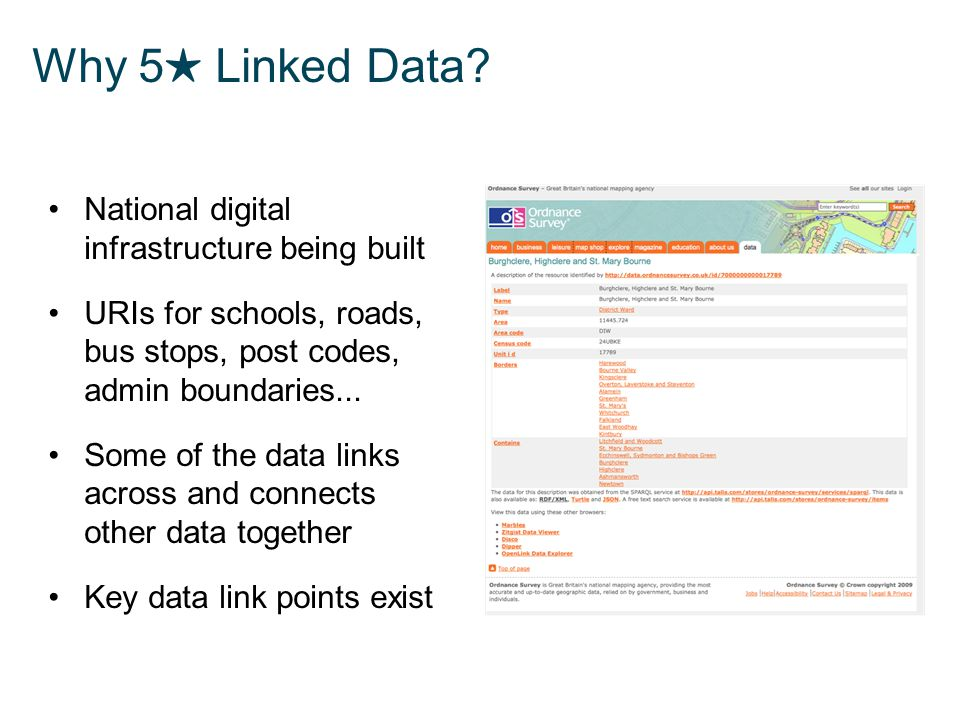 Why 5 ★ Linked Data.