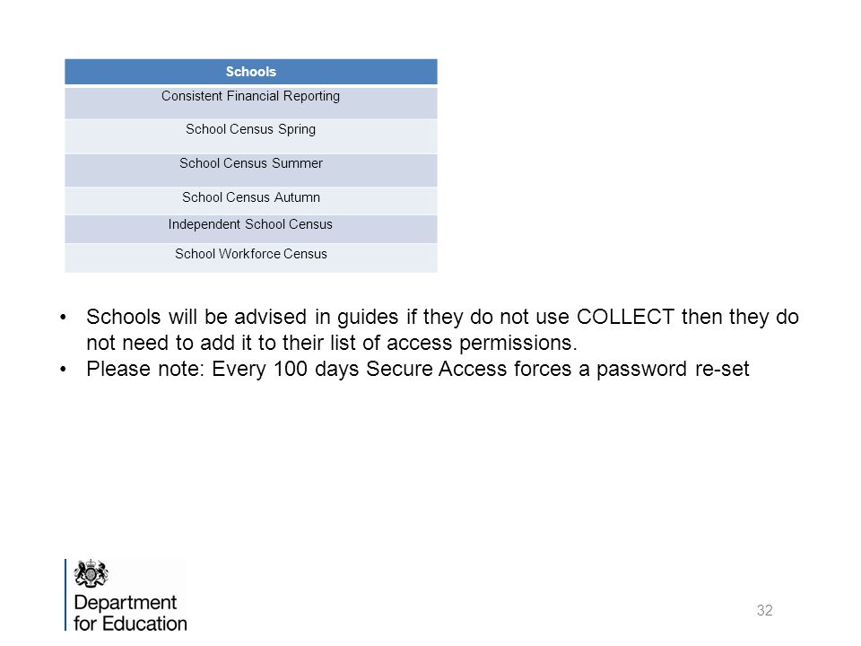 Schools Consistent Financial Reporting School Census Spring School Census Summer School Census Autumn Independent School Census School Workforce Census Schools will be advised in guides if they do not use COLLECT then they do not need to add it to their list of access permissions.