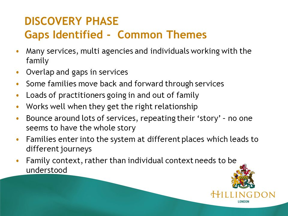 DISCOVERY PHASE Gaps Identified - Common Themes Many services, multi agencies and individuals working with the family Overlap and gaps in services Some families move back and forward through services Loads of practitioners going in and out of family Works well when they get the right relationship Bounce around lots of services, repeating their 'story' – no one seems to have the whole story Families enter into the system at different places which leads to different journeys Family context, rather than individual context needs to be understood