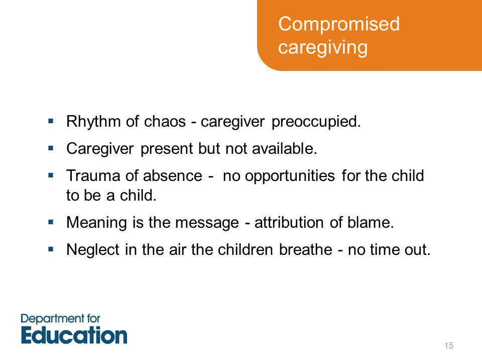 Compromised caregiving  Rhythm of chaos - caregiver preoccupied.