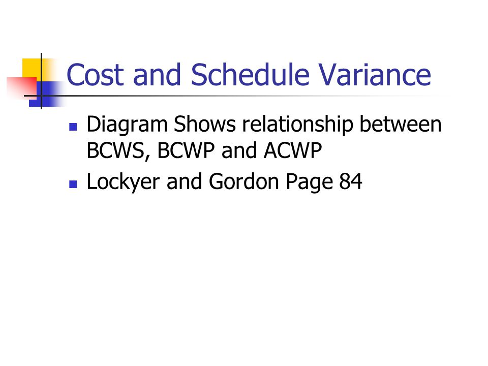 Cost and Schedule Variance Diagram Shows relationship between BCWS, BCWP and ACWP Lockyer and Gordon Page 84