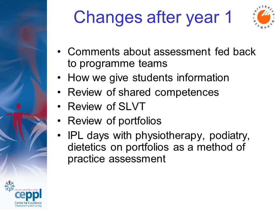 Changes after year 1 Comments about assessment fed back to programme teams How we give students information Review of shared competences Review of SLVT Review of portfolios IPL days with physiotherapy, podiatry, dietetics on portfolios as a method of practice assessment