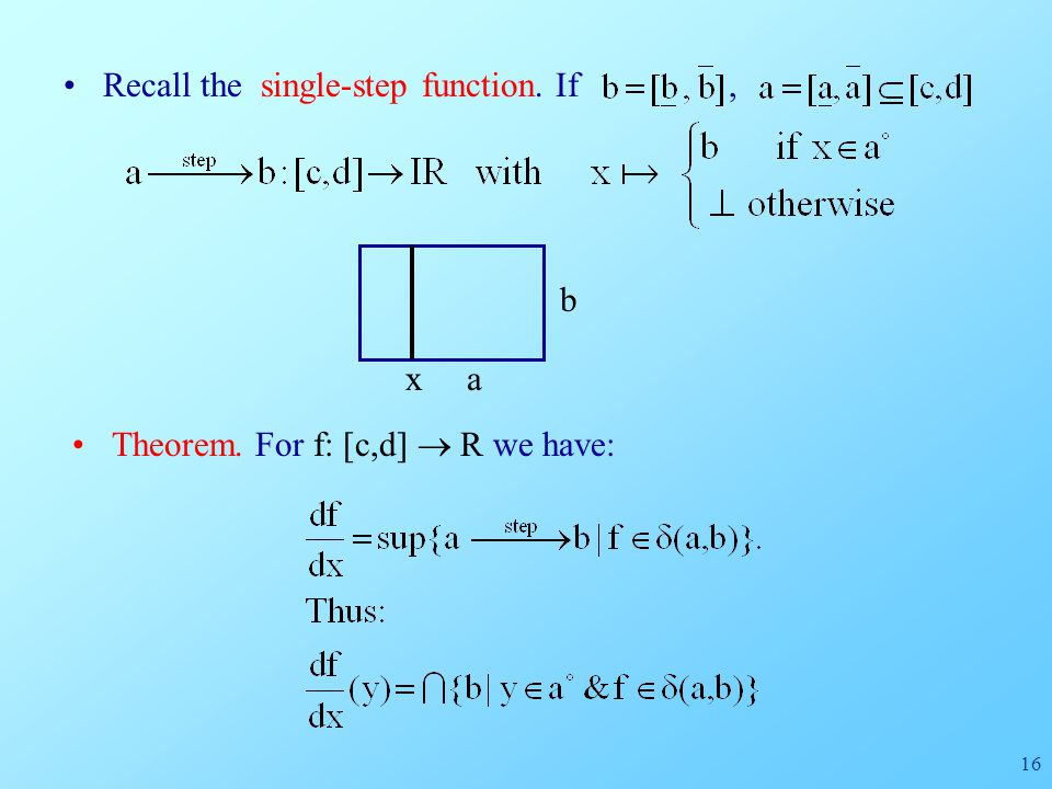 16 Theorem. For f: [c,d]  R we have: Recall the single-step function. If, b ax