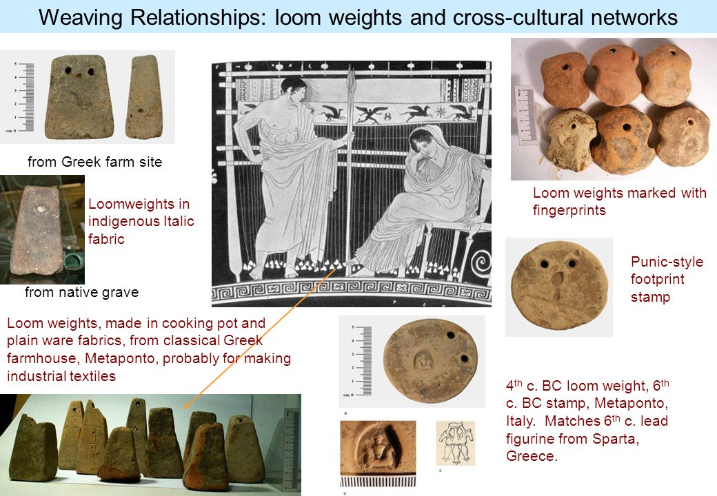 Weaving Relationships: loom weights and cross-cultural networks Loom weights, made in cooking pot and plain ware fabrics, from classical Greek farmhouse, Metaponto, probably for making industrial textiles Loom weights marked with fingerprints Loomweights in indigenous Italic fabric from Greek farm site from native grave 4 th c.