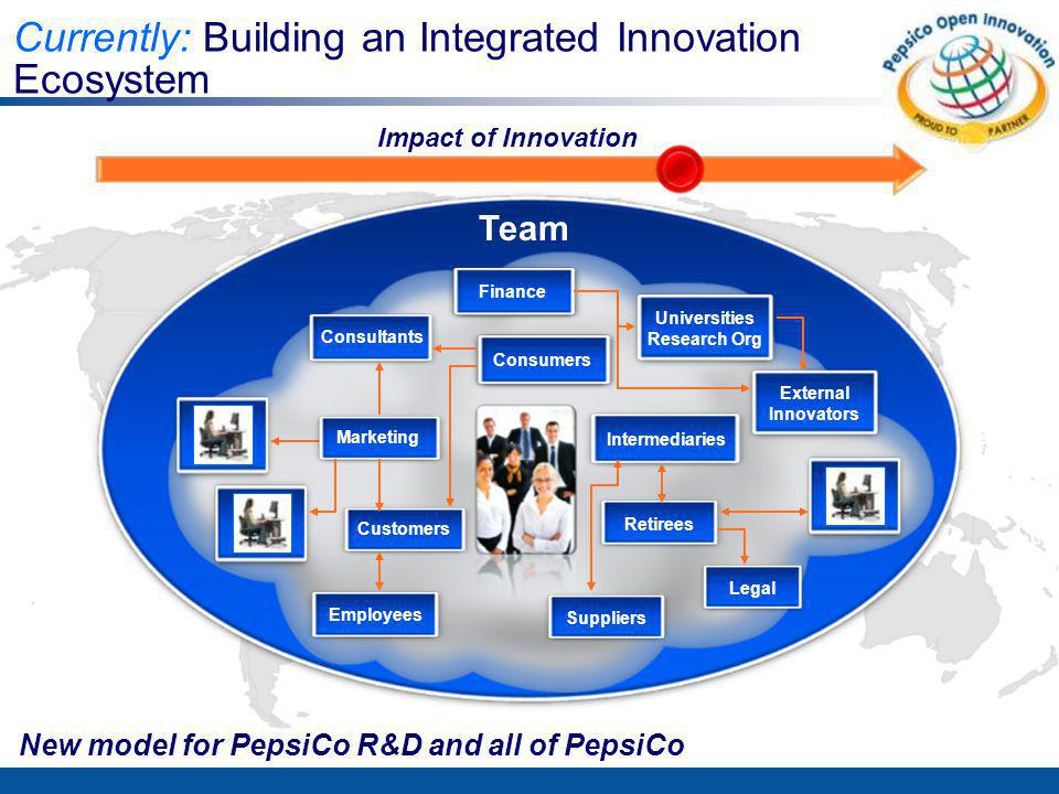 Currently: Building an Integrated Innovation Ecosystem New model for PepsiCo R&D and all of PepsiCo Impact of Innovation Team Consultants Employees Customers Suppliers Intermediaries Universities Research Org Consumers Finance External Innovators RetireesLegal Marketing