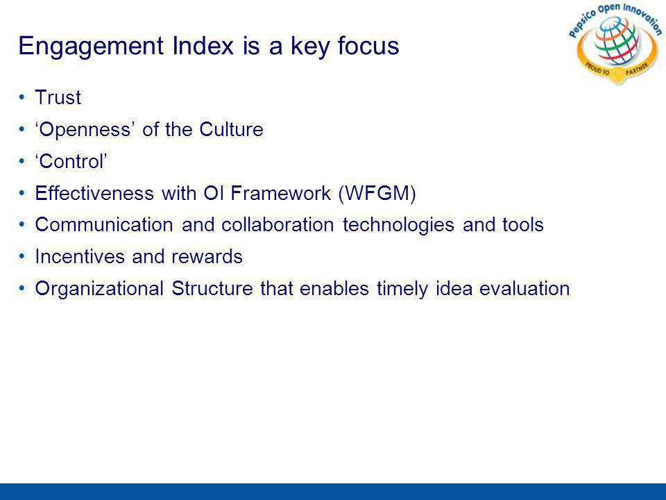 Engagement Index is a key focus Trust 'Openness' of the Culture 'Control' Effectiveness with OI Framework (WFGM) Communication and collaboration technologies and tools Incentives and rewards Organizational Structure that enables timely idea evaluation