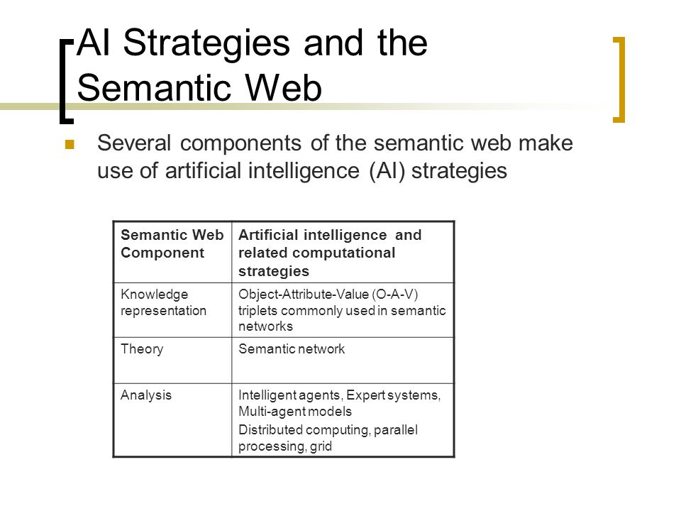 AI Strategies and the Semantic Web Several components of the semantic web make use of artificial intelligence (AI) strategies Semantic Web Component Artificial intelligence and related computational strategies Knowledge representation Object-Attribute-Value (O-A-V) triplets commonly used in semantic networks TheorySemantic network AnalysisIntelligent agents, Expert systems, Multi-agent models Distributed computing, parallel processing, grid