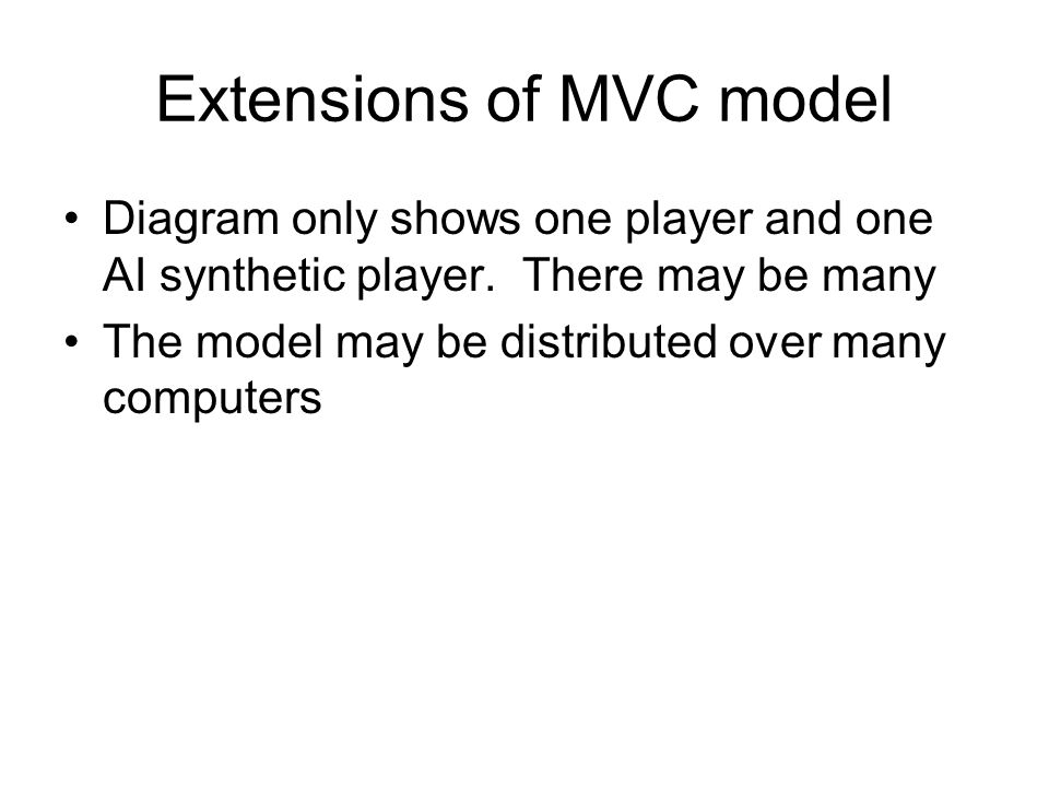 Extensions of MVC model Diagram only shows one player and one AI synthetic player.