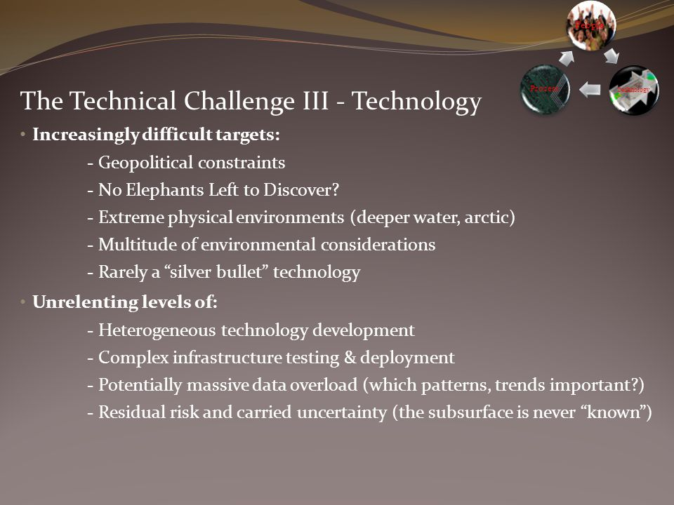 The Technical Challenge III - Technology Unrelenting levels of: - Heterogeneous technology development - Complex infrastructure testing & deployment - Potentially massive data overload (which patterns, trends important ) - Residual risk and carried uncertainty (the subsurface is never known ) Increasingly difficult targets: - Geopolitical constraints - No Elephants Left to Discover.