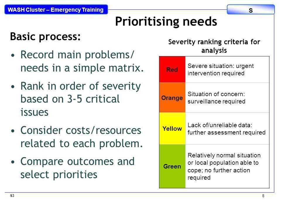WASH Cluster – Emergency Training S Prioritising needs Basic process: Record main problems/ needs in a simple matrix.