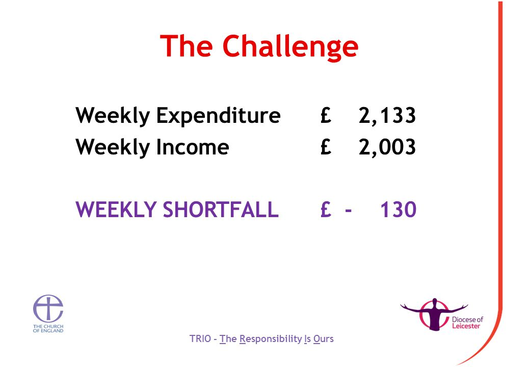 The Challenge Weekly Expenditure £ 2,133 Weekly Income£ 2,003 WEEKLY SHORTFALL£ TRIO - The Responsibility Is Ours