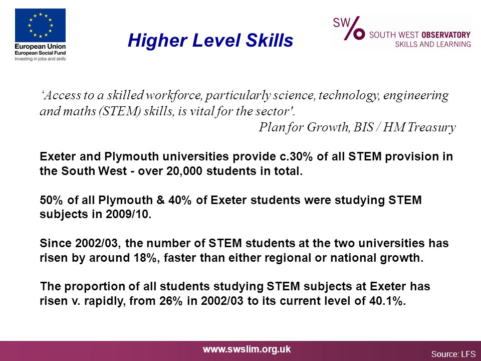 www.swslim.org.uk Higher Level Skills Source: LFS 'Access to a skilled workforce, particularly science, technology, engineering and maths (STEM) skills, is vital for the sector .
