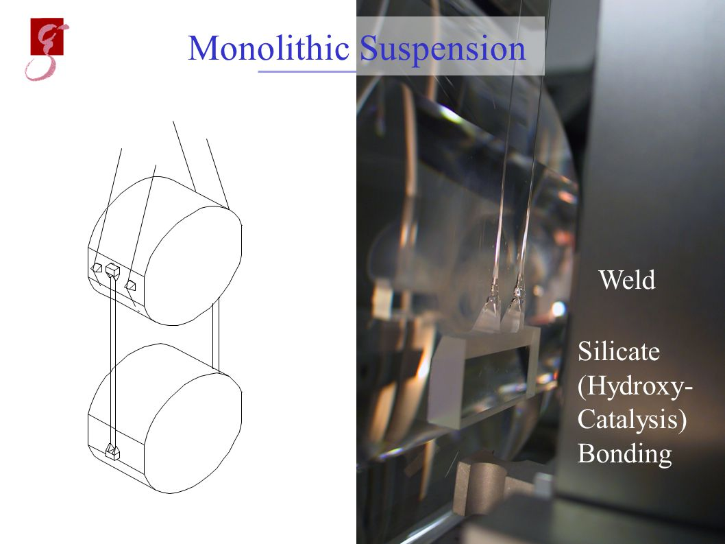 May 20, 2002 Andreas Freise Monolithic Suspension Silicate (Hydroxy- Catalysis) Bonding Weld