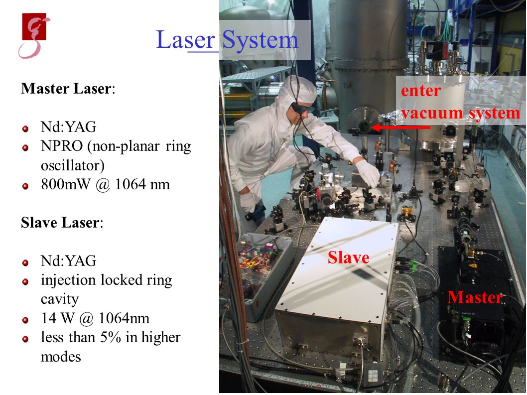 May 20, 2002 Andreas Freise Slave Master Slave enter vacuum system Laser System Master Laser: Nd:YAG NPRO (non-planar ring oscillator) 800mW @ 1064 nm Slave Laser: Nd:YAG injection locked ring cavity 14 W @ 1064nm less than 5% in higher modes