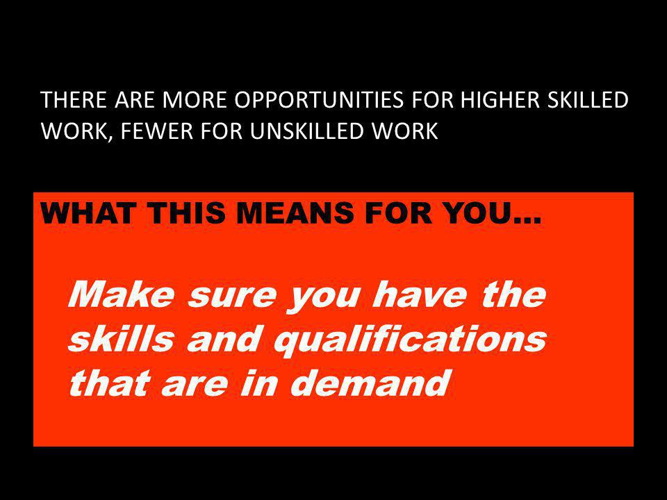 THERE ARE MORE OPPORTUNITIES FOR HIGHER SKILLED WORK, FEWER FOR UNSKILLED WORK WHAT THIS MEANS FOR YOU… Make sure you have the skills and qualifications that are in demand