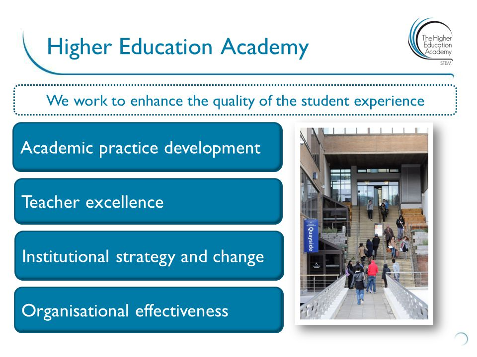 Higher Education Academy Academic practice development Teacher excellence Institutional strategy and change We work to enhance the quality of the student experience Organisational effectiveness