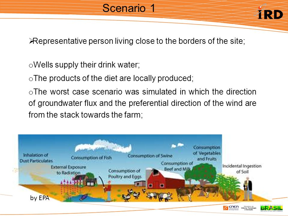 Scenario 1  Representative person living close to the borders of the site; o Wells supply their drink water; o The products of the diet are locally produced; o The worst case scenario was simulated in which the direction of groundwater flux and the preferential direction of the wind are from the stack towards the farm; by EPA