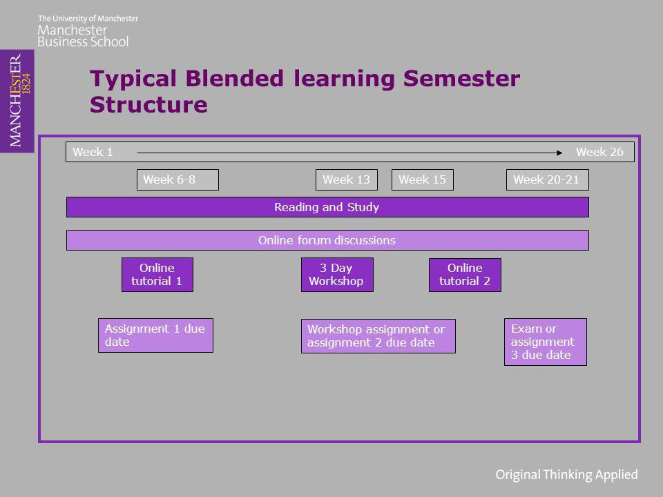 Typical Blended learning Semester Structure Week 1 Week 26 3 Day Workshop Online tutorial 1 Week 6-8Week 13Week 20-21 Online tutorial 2 Reading and Study Week 15 Online forum discussions Workshop assignment or assignment 2 due date Assignment 1 due date Exam or assignment 3 due date