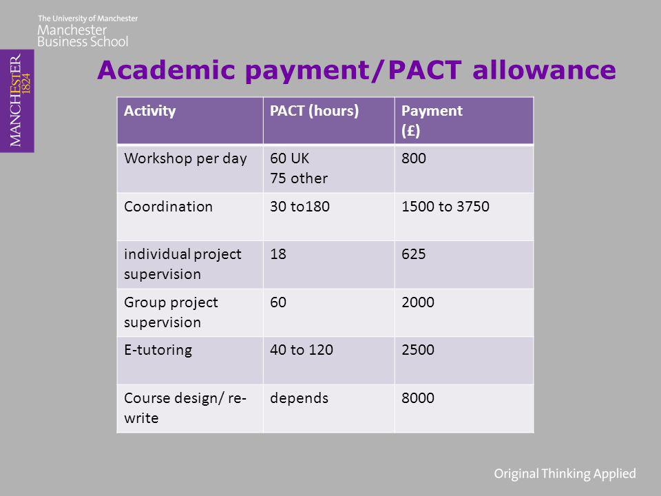 Academic payment/PACT allowance ActivityPACT (hours)Payment (£) Workshop per day60 UK 75 other 800 Coordination30 to1801500 to 3750 individual project supervision 18625 Group project supervision 602000 E-tutoring40 to 1202500 Course design/ re- write depends8000